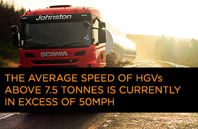 Picture of HGV tanker. Caption: The average speed of HGVs above 75 tonnes is currently in excess of 50mph.